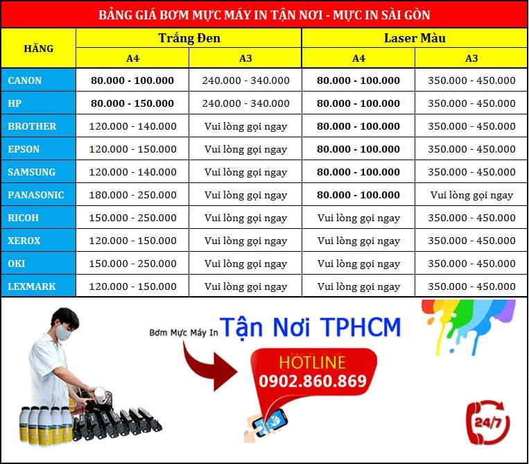 thay mực máy in Sài Gòn