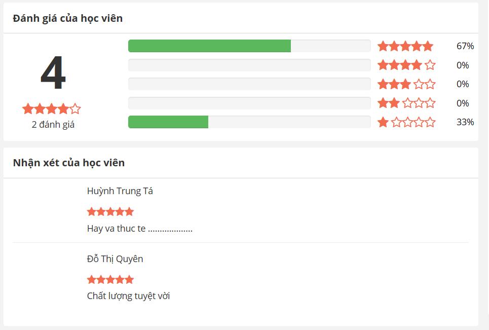 Tuyệt Đỉnh SEO Video Top Youtube Và Top Google - Khóa Học Kĩ Năng SEO