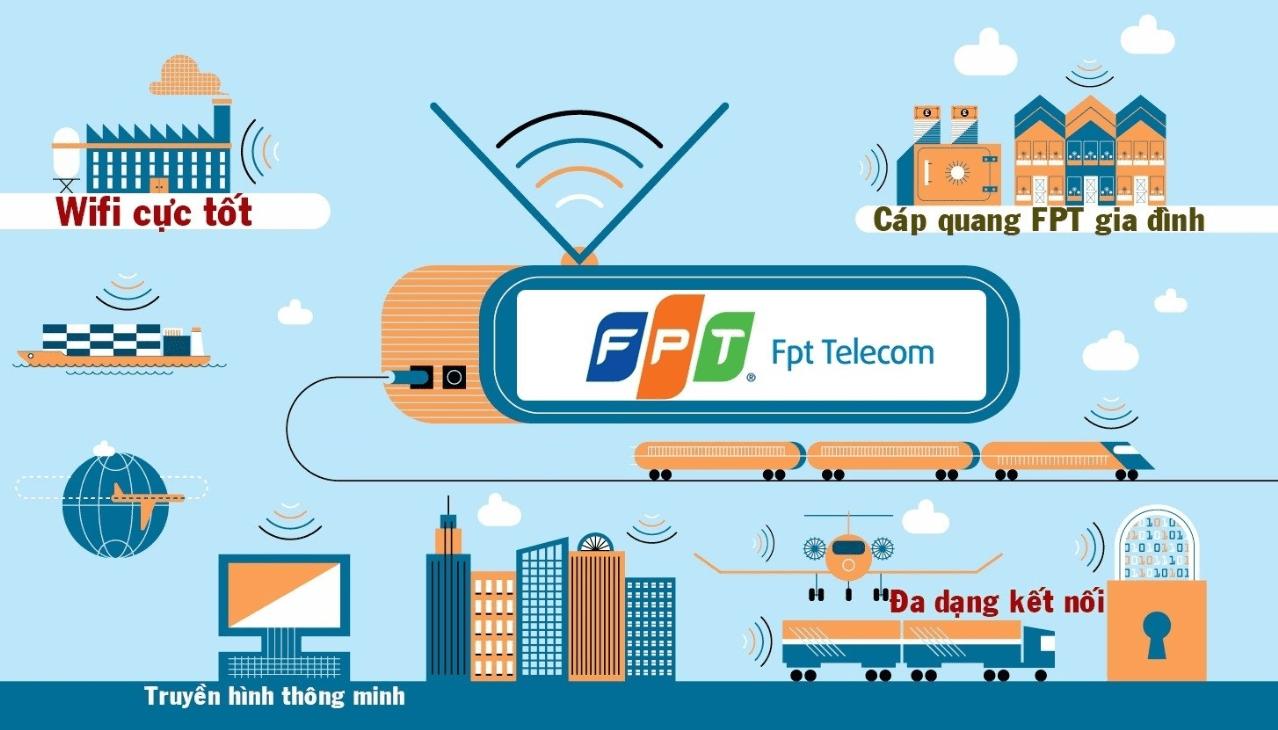 dịch vụ lắp đặt mạng nhanh tại Hà Nội