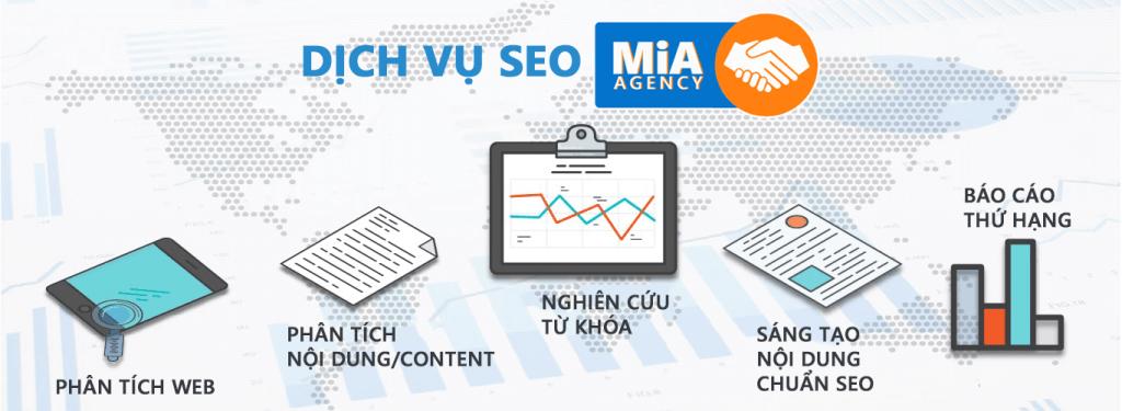 MIA Agency