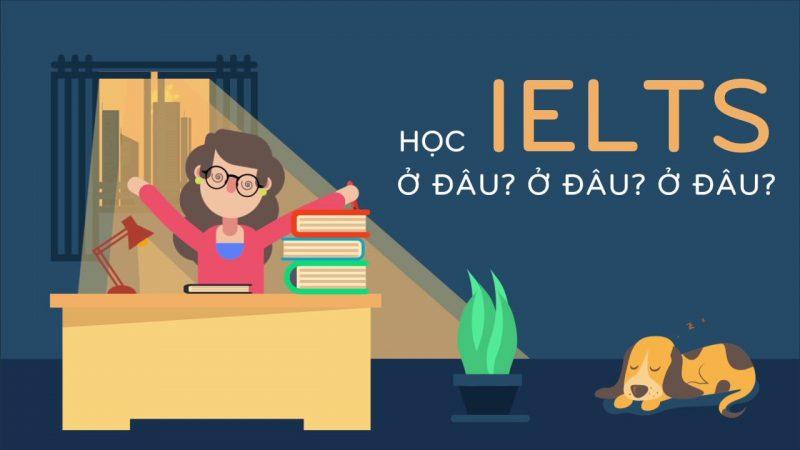 Trung tâm Anh ngữ luyện thi IELTS Vietop