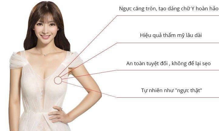 Saigon Young Hà Nội